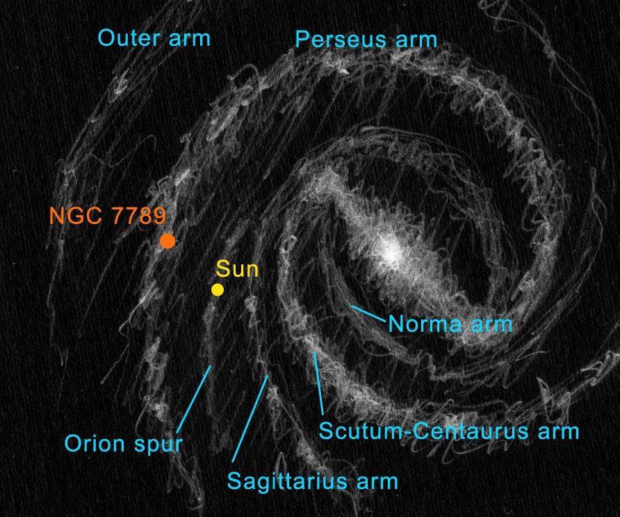 Schematic view of the Milky Way with the nearby spiral arms and the approximate positions of the Sun and NGC 7789.